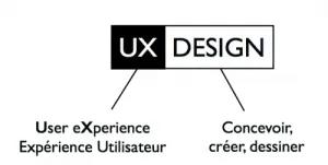 exemple uxdesign