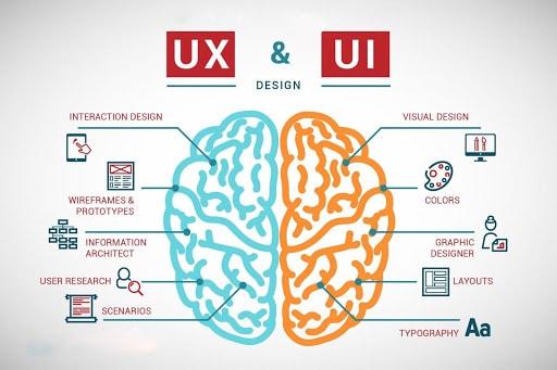 UI et UX